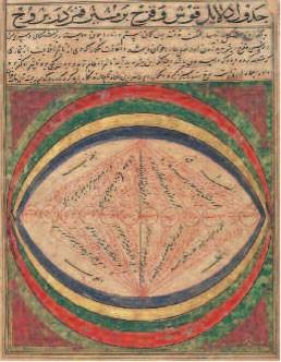 L'arc-en-ciel, traité de géodésie, 1507, Perse (collection Schoenberg)