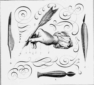 L'Art d'écrire, Encyclopédie de Diderot et d'Alembert
