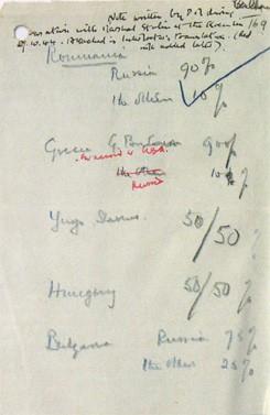 Partage des Balkans à Moscou entre Churchill et Staline (octobre 1944), archives nationales de Londres
