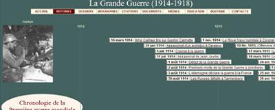 La Grande Guerre(1914-1918)