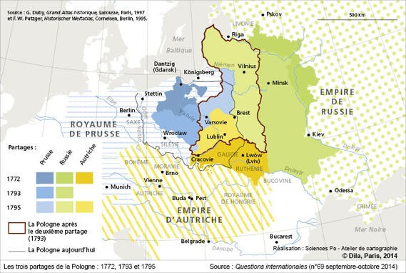 Carte illustrant les trois partages de la Pologne entre 1772 et 1795. Source : Questions internationales, n°69, septembre-octobre 2014.