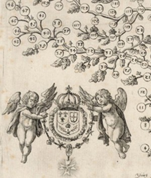 Arbre généalogique de la race des Capétiens, collection Michel Hennin, Histoire de France, tome 37, 1643, Paris, BnF, Gallica.