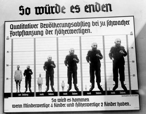 Propagande raciste de 1935. DR